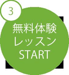 ご予約~無料体験レッスンの流れ 3 無料体験レッスンSTART 日本人カウンセラーだから安心して質問できます。